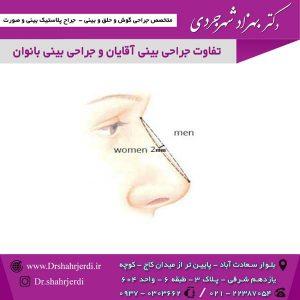 تفاوت جراحی بینی آقایان و جراحی بینی بانوان
